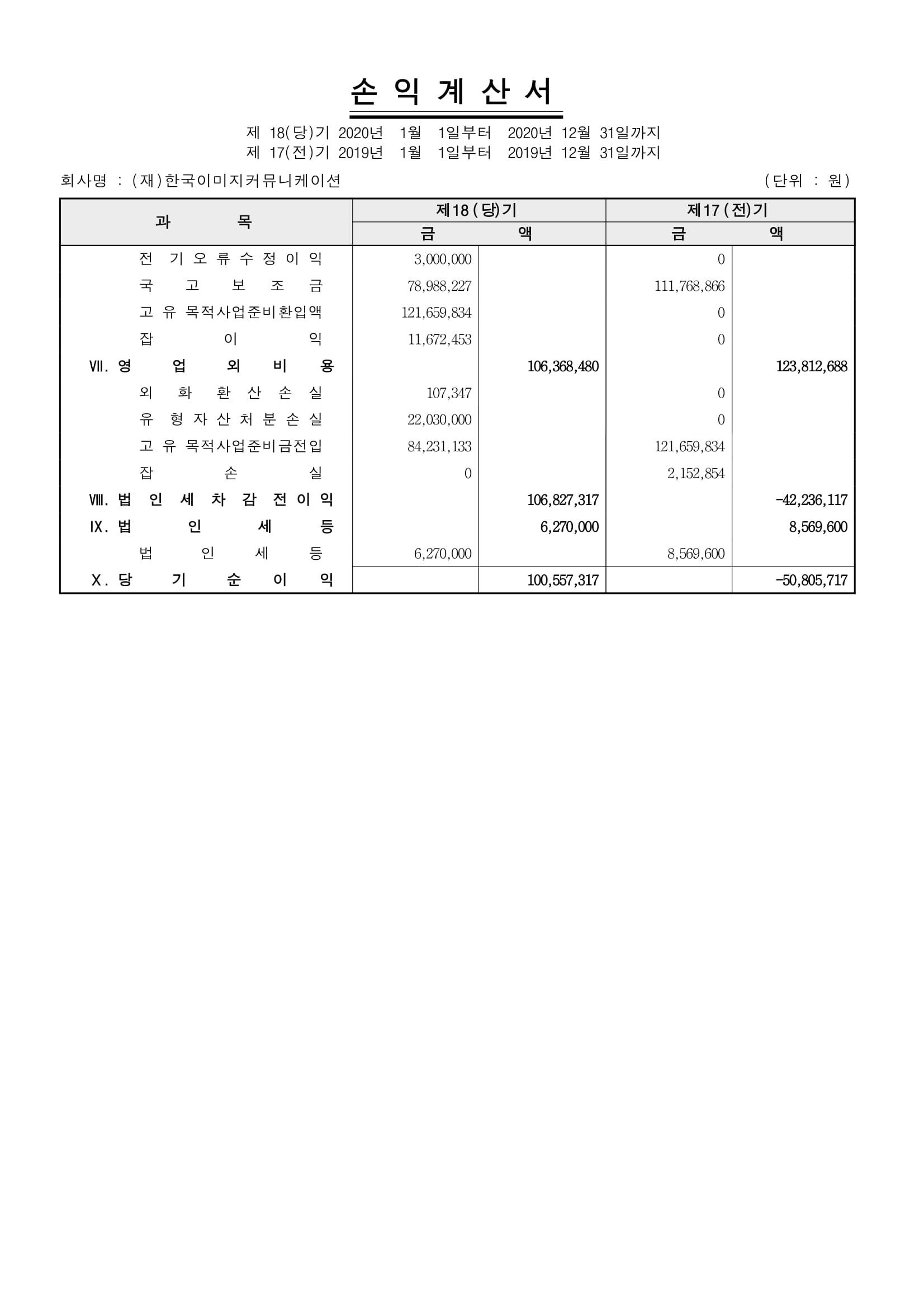(재)한국이미지커뮤니케이션손익계산서2020년귀속-2.jpg