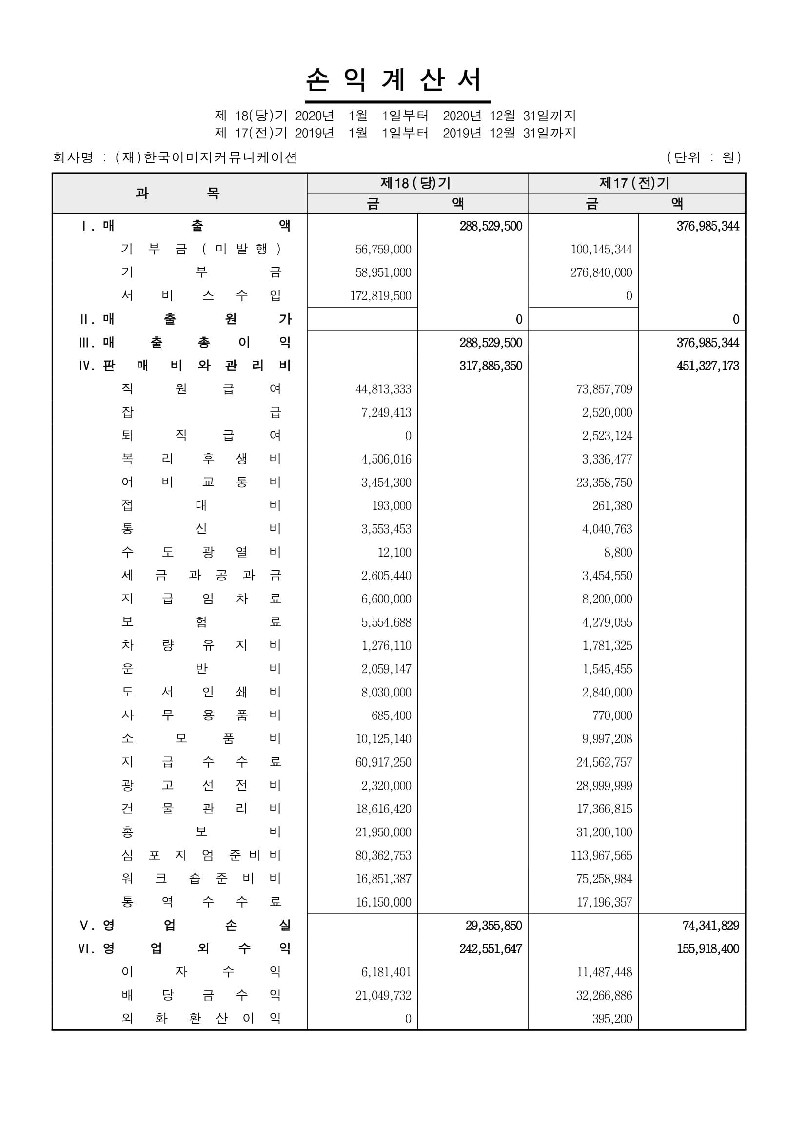 (재)한국이미지커뮤니케이션손익계산서2020년귀속-1.jpg