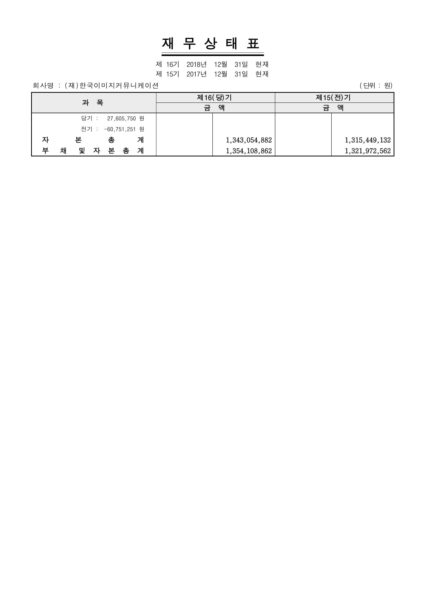 재단법인한국이미지커뮤니케이션연구원 대차대조표 2018년귀속-2.jpg