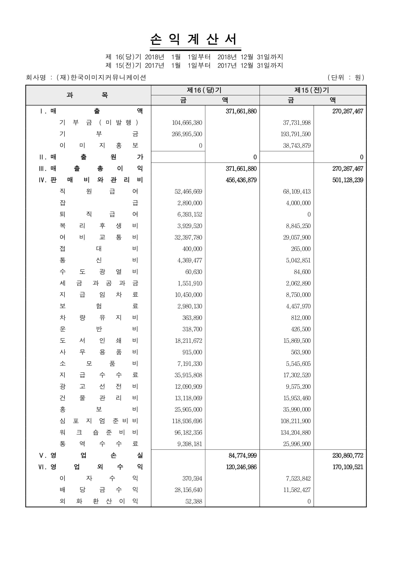 재단법인한국이미지커뮤니케이션연구원손익계산서 2018년귀속-1.jpg