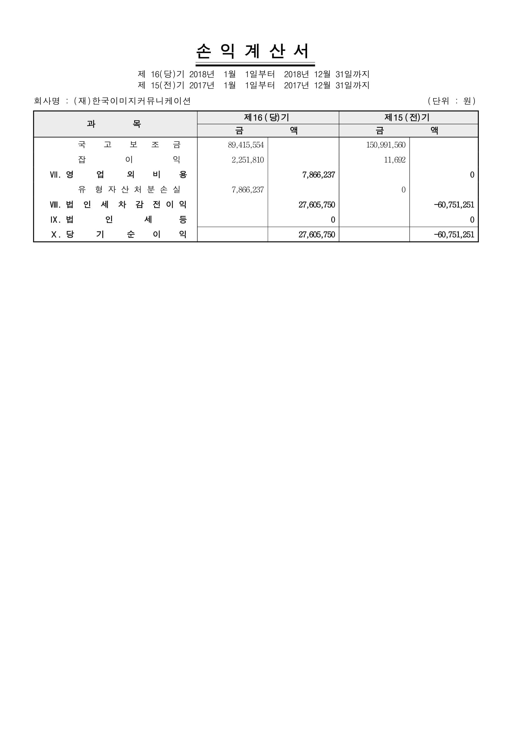 재단법인한국이미지커뮤니케이션연구원손익계산서 2018년귀속-2.jpg